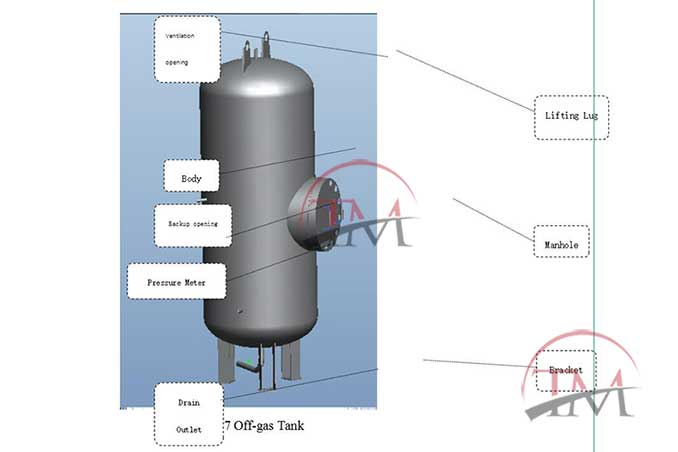 Off-gas Tank-700L Supercritical CO2 Extraction Plant